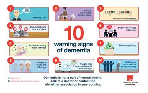 Early symptoms   Alzheimer's Disease International