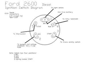 Ignition Switch Wiring Diagram Ford Tractor 2600 ford ingnition switch diagram tractorshed