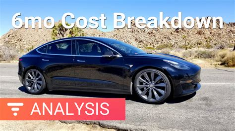 Download How Much Cost Charge Tesla 3 PNG