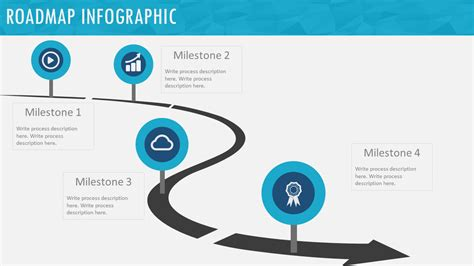 infographics process time  project management templates