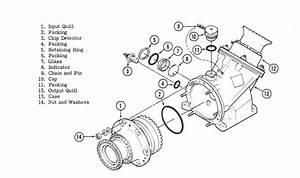 Exploded View Of Starter Motor