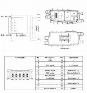 Kia Niro   Headlamp Leveling Switch Schematic Diagrams