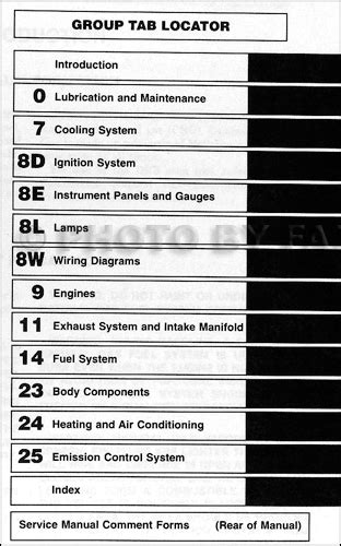 free download parts manuals 1995 dodge ram van 3500 on board diagnostic system 1995 dodge ram van cng compressed natural gas shop manual supp