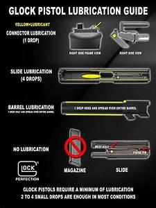Armas Brasil  Guia De Lubrifica U00e7 U00e3o Pistola Glock