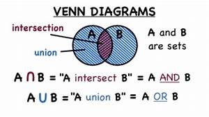 What U0026 39 S A Venn Diagram  And How Do You Find The