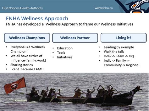 The Wellness by Wellness And The Nations Health Authority