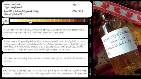 cask wine gretzky wayne