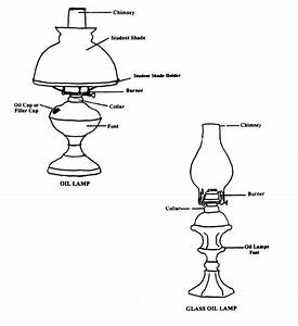 New 733 Oil Lamp Parts Com