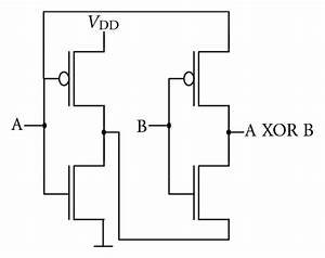 Basic Designs Of Xor