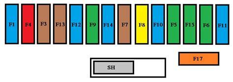 peugeot  mk   fuse box diagram auto genius