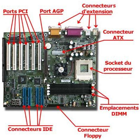 carte mere pc bureau monter un pc ctropfacile com