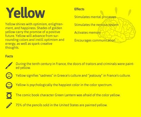 do colors an effect on s emotions colorful emotions effects of yellow color psychology color at home in business pinterest