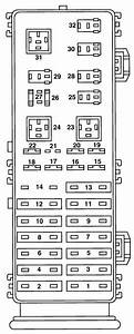 Mercury Sable  1995 - 1996  - Fuse Box Diagram