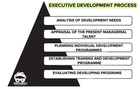executive development objective methods process