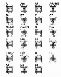 Acoustic Guitar Notes Chart Unique Chord Chart On Acoustic