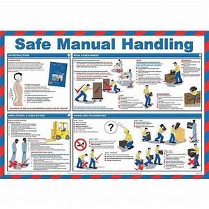 Poster - Safe Manual Handling Guide