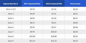 Fedex Shipping Zones Chart Usps 2018 Shipping Rate Changes Flat Rate Priority