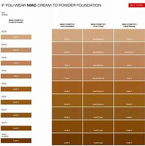 Mac Cosmetics Colour Chart Iman Cosmetics Helps You Match Your Perfect Shade