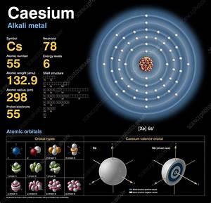 Caesium  Atomic Structure  3736