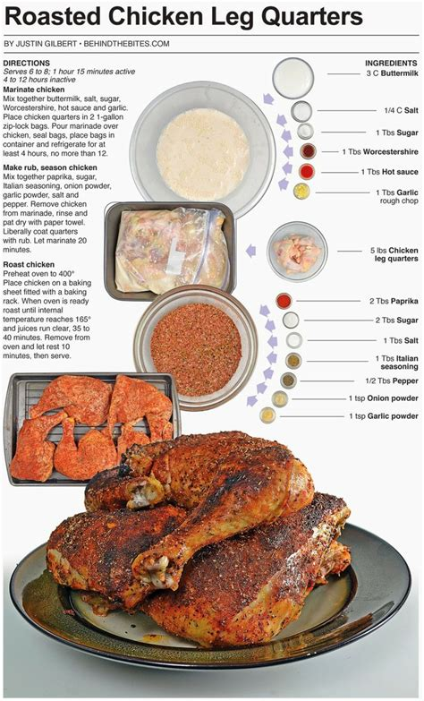 how to cook chicken leg quarters in the oven roasted chicken leg quarters quot mel cooked this but was