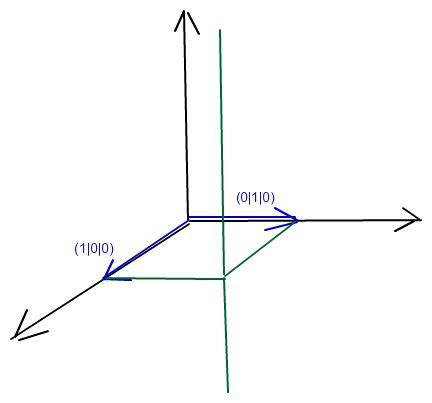 Einheitswert Berechnen by Alle Einheitsvektoren Berechnen Die Mit E1 1 0 0 Und