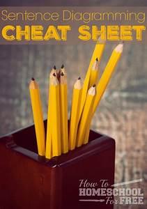 Diagramming Sentences Cheat Sheet Free Printable
