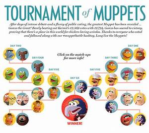 muppet names - Video Search Engine at Search.com