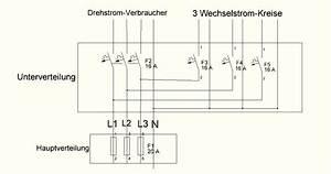 Strom Berechnen 3 Phasen : 1x drehstrom legen und aufteilen ~ Themetempest.com Abrechnung