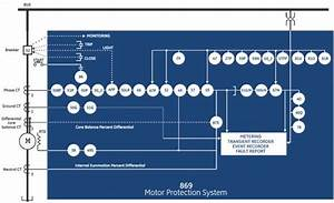 Ge U0026 39 S Multilin 869 Offers World Class Motor Protection