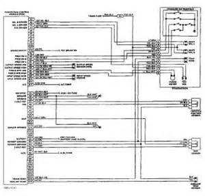 1991 chevy 1500 wiring diagram 1991 image wiring similiar 92 chevy 1500 wiring diagram keywords on 1991 chevy 1500 wiring diagram