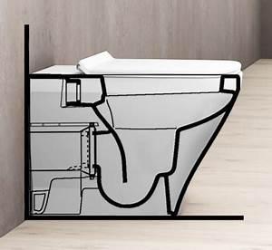 Stand Wc Mit Spülkasten Abgang Waagerecht : wc ratgeber richtige toilette finden ~ Orissabook.com Haus und Dekorationen