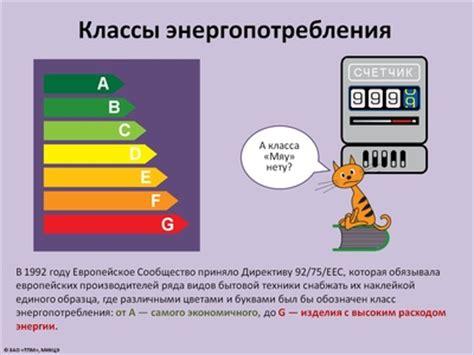 Сколько электроэнергии потребляют бытовые приборы . МедиаПолесье