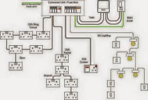 similiar home wiring keywords electrical engineering world typical house wiring diagram