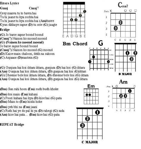 guitar chords guitar chords  iktara guitar chords