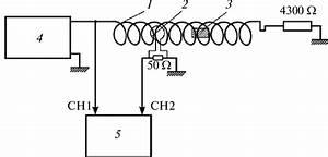 Block Diagram Of Experiments   1  Solenoid   2  Solenoid