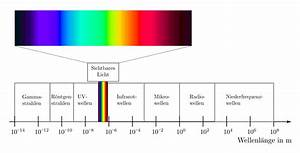 Wellenlänge Licht Berechnen : photometrie grundwissen physik ~ Themetempest.com Abrechnung