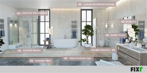 bathroom trends unveiled smart devices