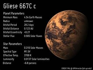 Gliese 667 CC (page 2) - Pics about space