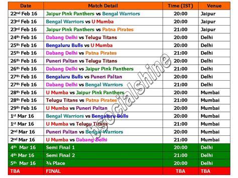 Learn New Things Pro Kabaddi League Pkl 2016 Schedule