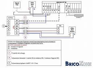 Radiateur Electrique A Accumulation : installation climatisation gainable chauffage par ~ Dailycaller-alerts.com Idées de Décoration