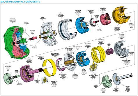 Line Diagram 4l80e by 4l80e Parts Up Diagram Ls Engine Diagram
