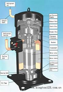 Rotary Compressor R410a Wiring Diagram