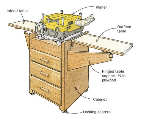 folding extension tables  benchtop planer finewoodworking