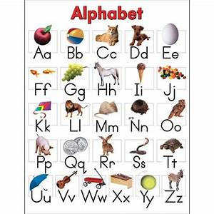 alphabet expert pinterest alphabet charts chart and With letters for kids