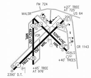 East Texas Airports  List Of Airports In East Texas  Tyr