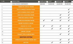 Automobile Maintenance Log Book Vehicle Maintenance Checklist Template Excel Tmp