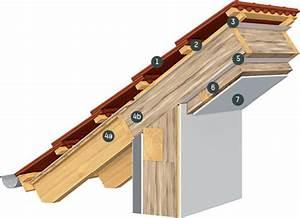 Aufbau Dämmung Dach : fassadengestaltung energieffizientes bauen mit thermo w rmed mmung ~ Whattoseeinmadrid.com Haus und Dekorationen
