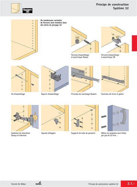 principe construction systeme