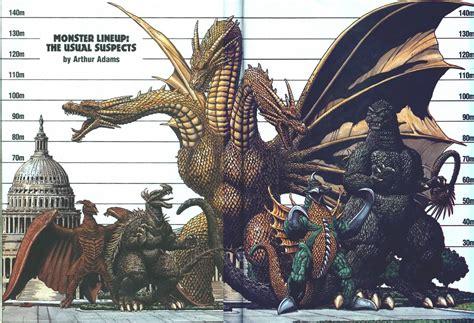 Neca Godzilla King Of The Monsters