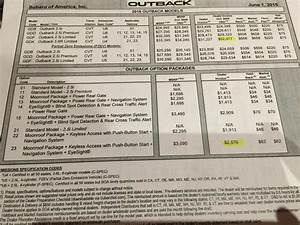 2015 forester invoice price invoice template ideas With invoice price for subaru forester 2015